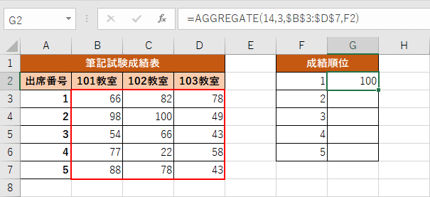AGGREGATE関数の説明