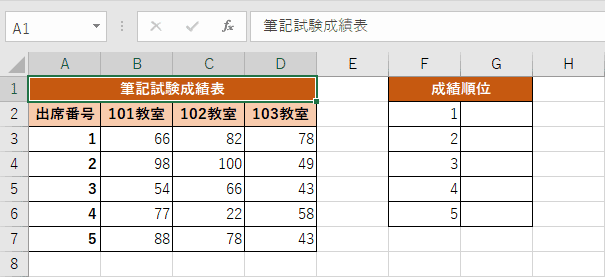 筆記試験の成績表