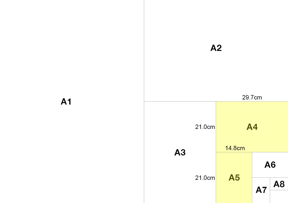A4の半分はA5