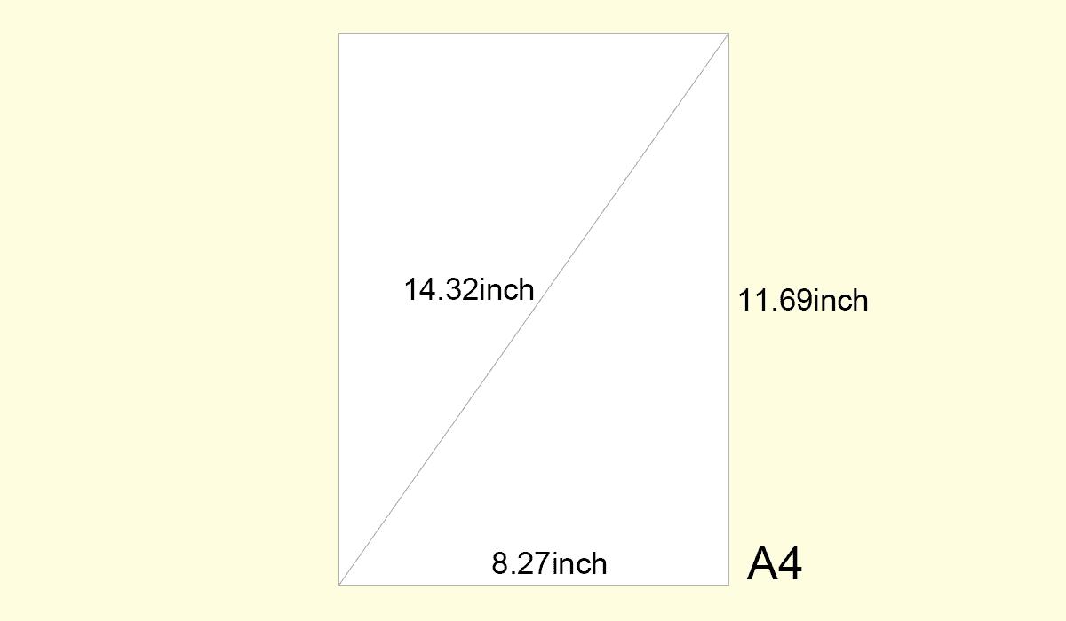 A4のインチ数