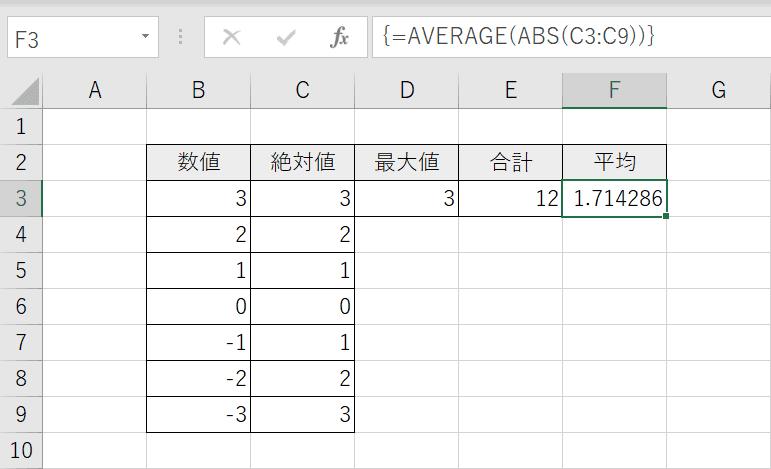 絶対値の平均値を表示