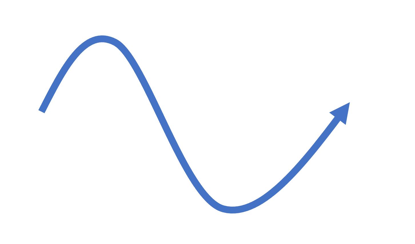 曲線の矢印の完成