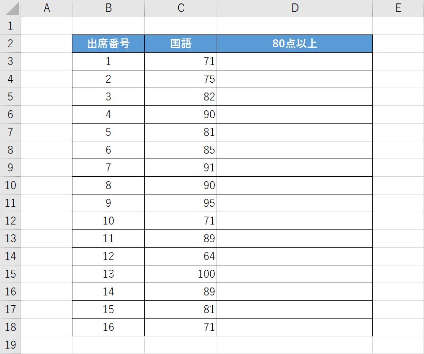 点数表を作成する