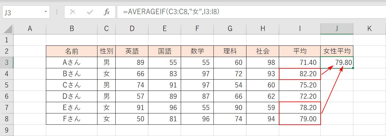 条件の平均