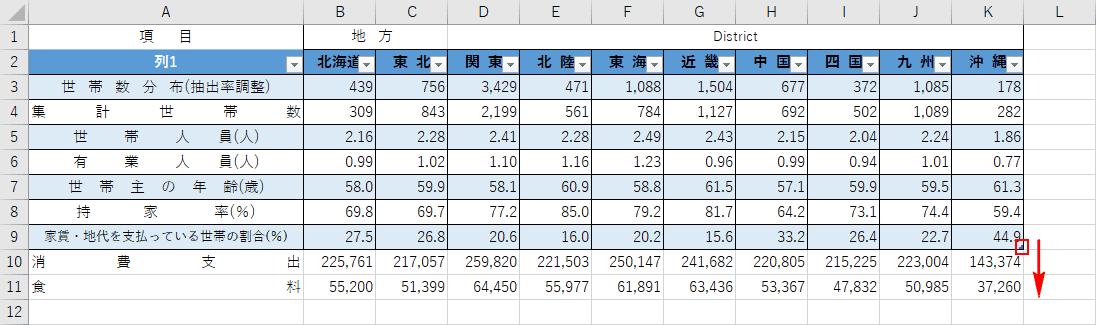 テーブルの書式の範囲を広げる