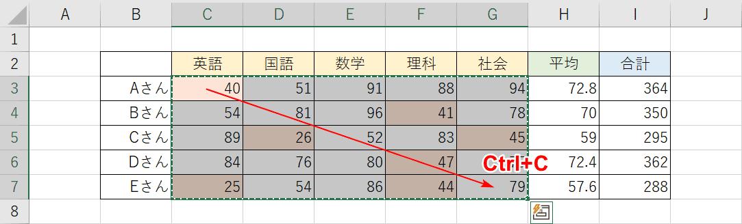 条件付き書式の範囲選択