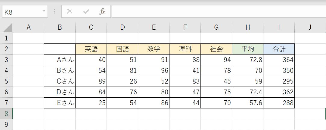 条件付き書式の元となる表