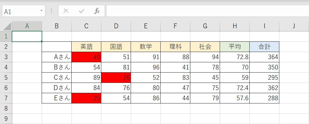 条件付き書式とIF関数の結果