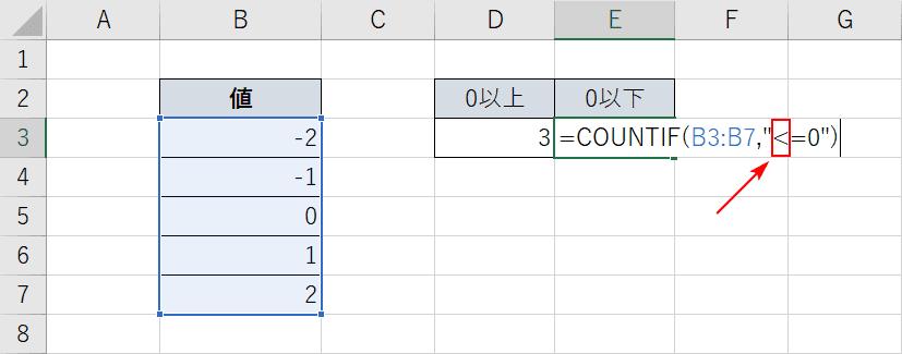 0以下の数式の入力