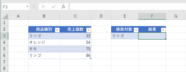 元のデータ