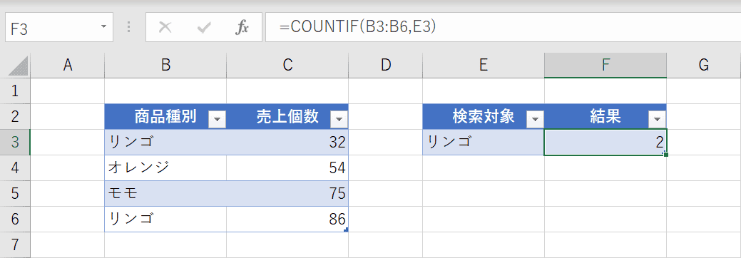 COUNTIF関数の結果