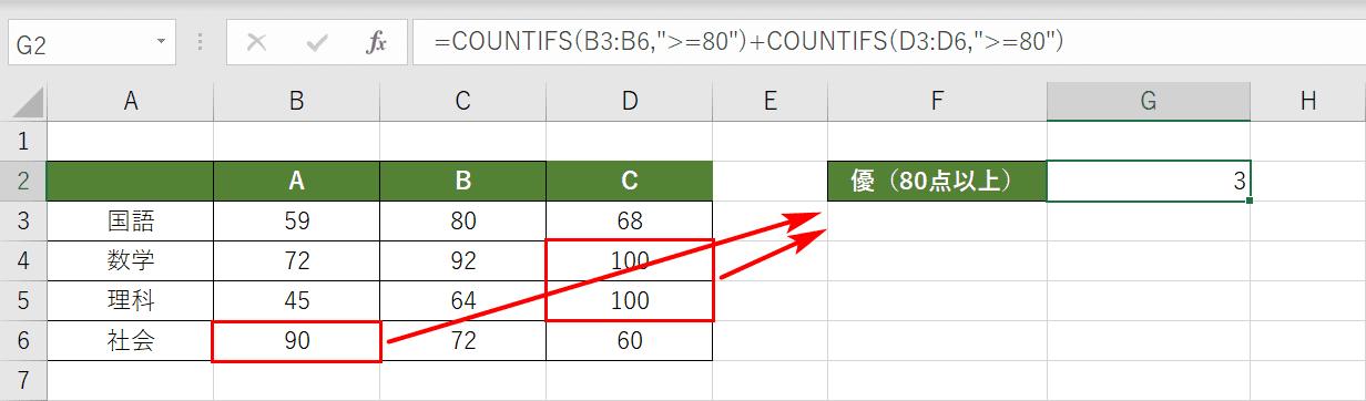 COUNTIFS関数で連続しない複数範囲を数えた結果