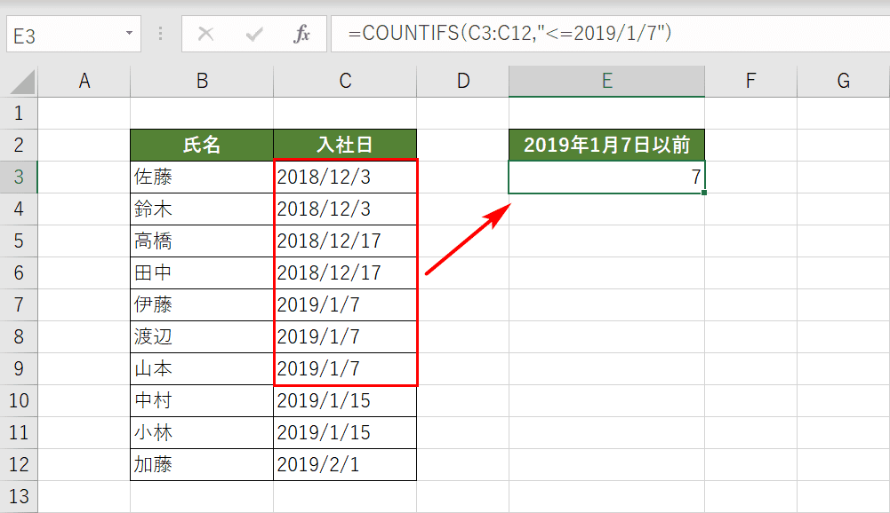 指定の日付以前を数える結果