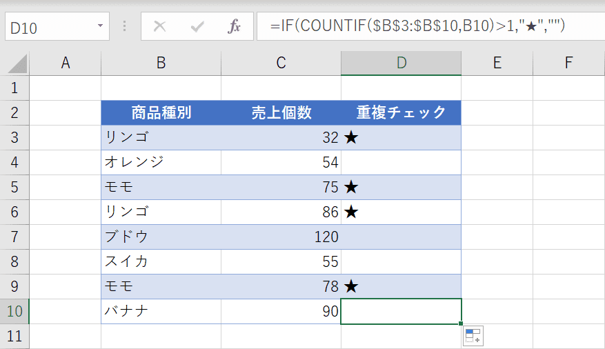 COUNTIF関数とIF関数を組み合わせた重複チェックの結果