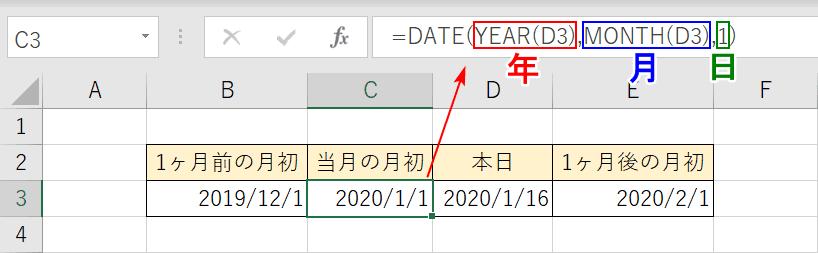当月の月初日を計算