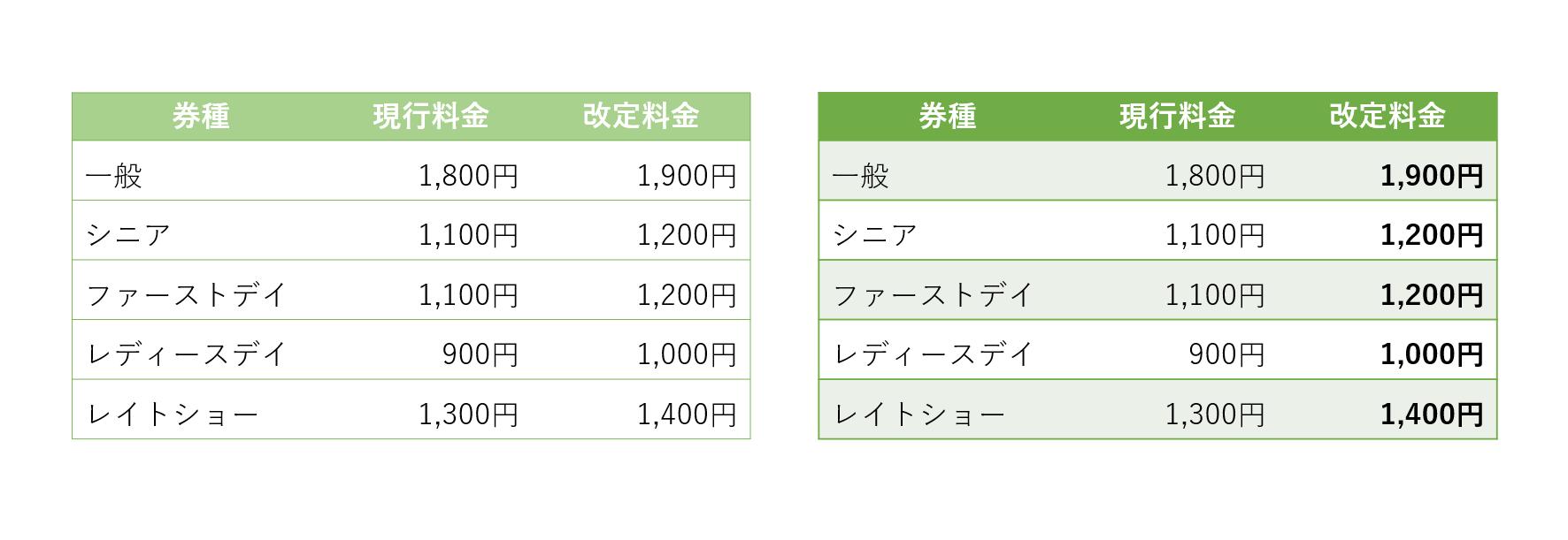 表のストライプ