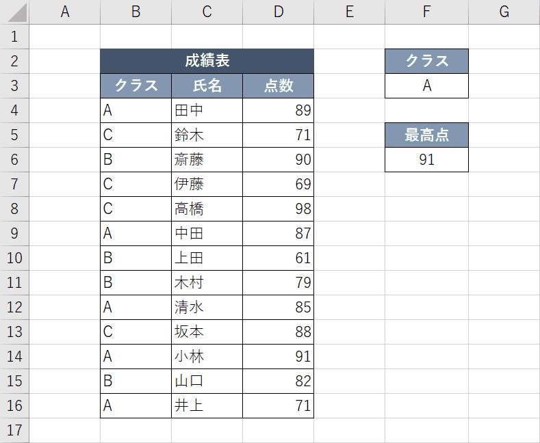 DMAX関数の例