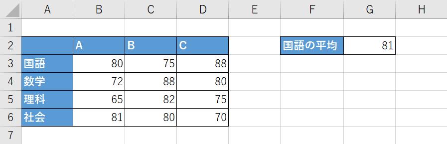 LET関数の例