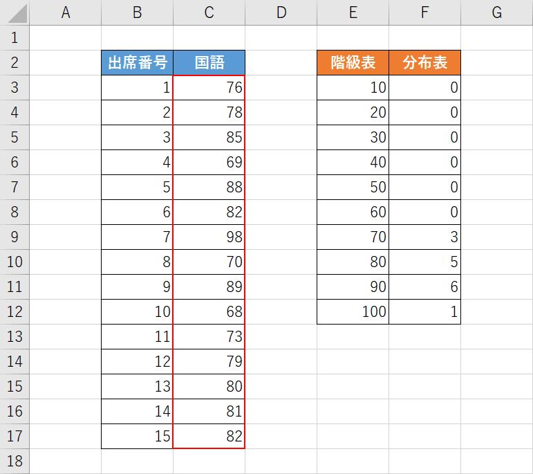 データ配列のセル