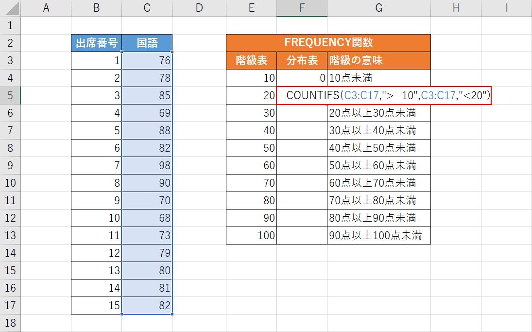 階級表に従って関数を入力