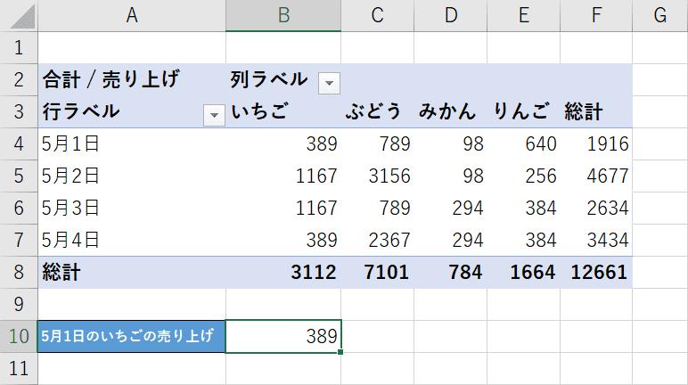 データの取得が完了