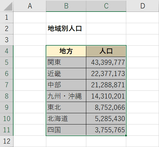 円グラフの表の準備