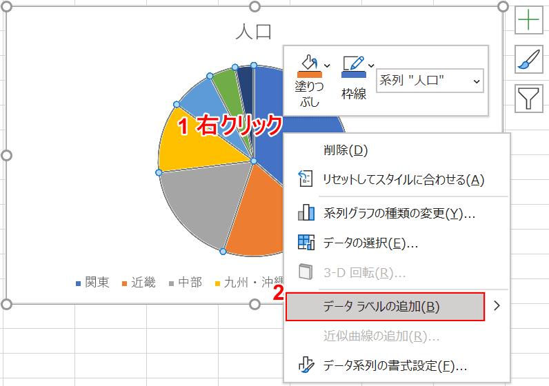 データラベルの追加を選択