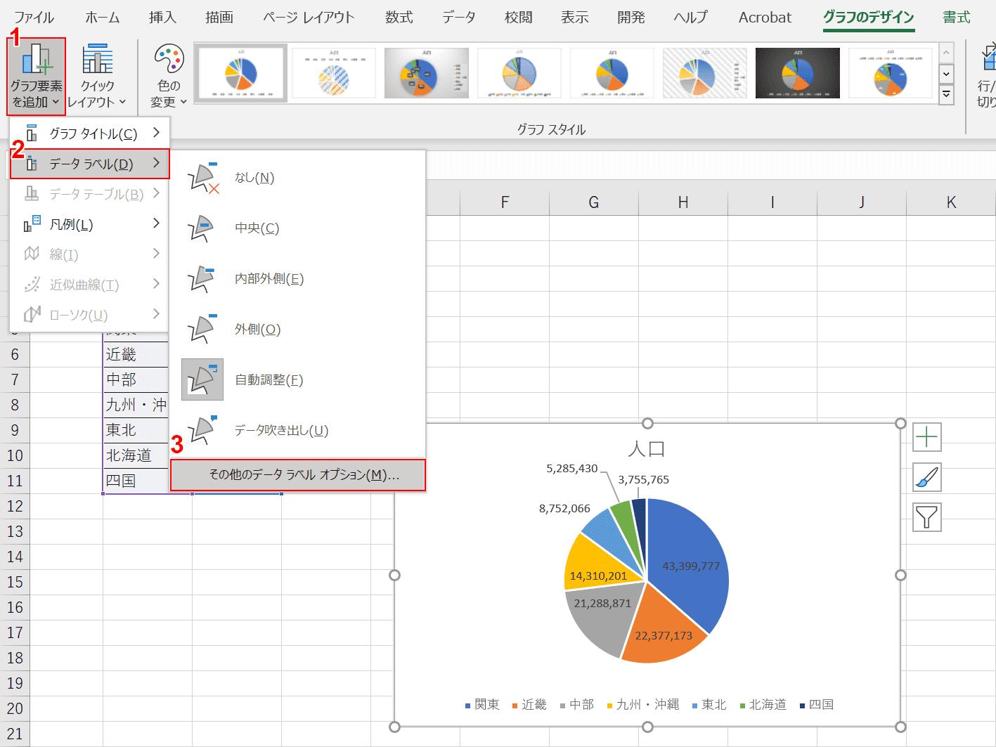 グラフ要素を追加
