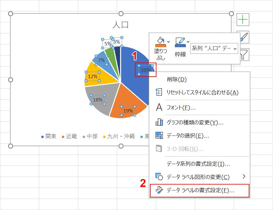データラベルの書式設定