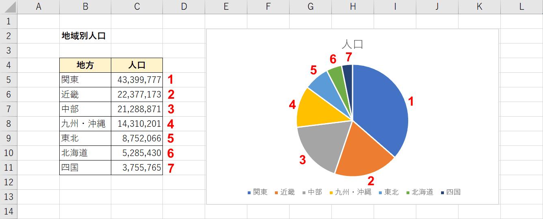 エクセル 円グラフ 順番変更
