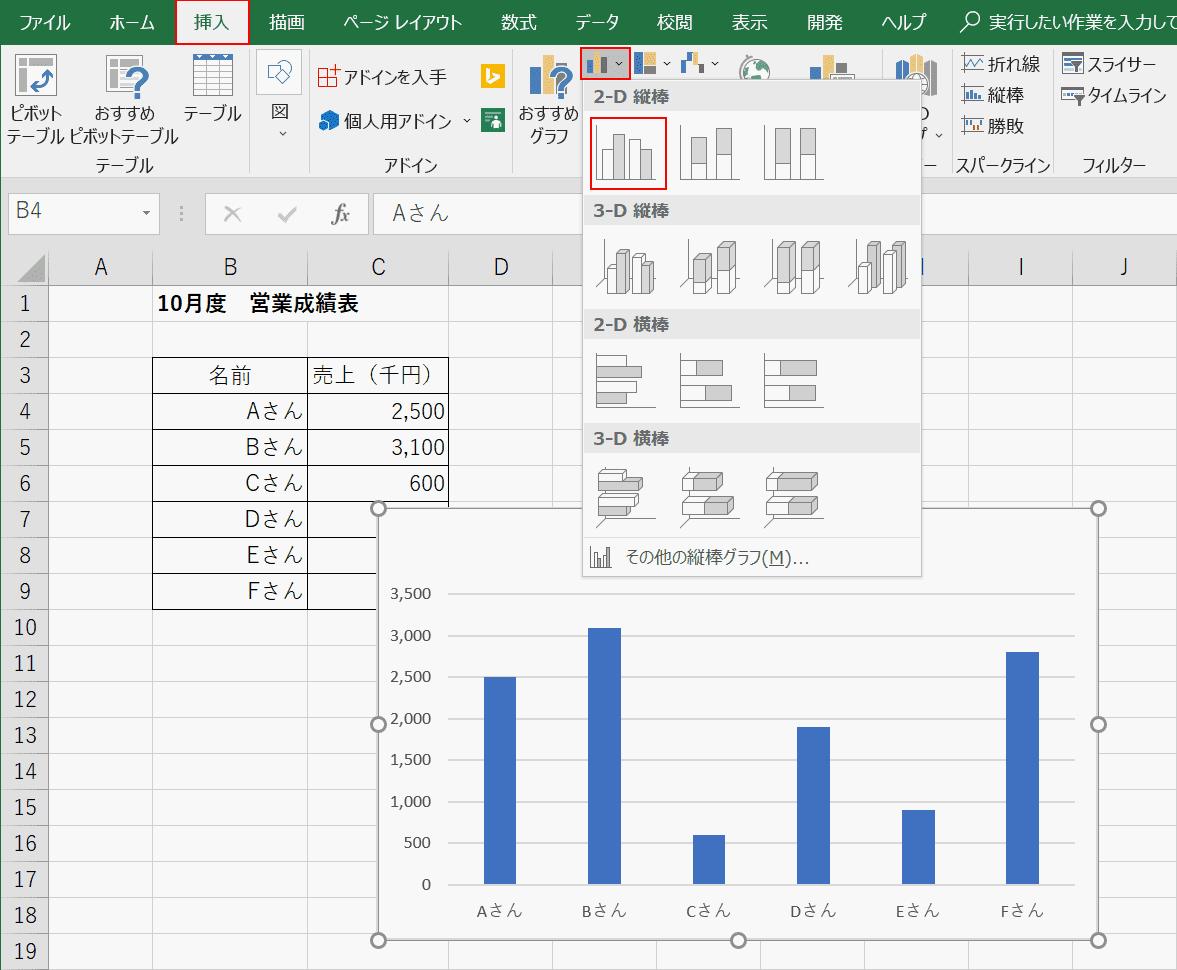 Excelグラフの作成手順