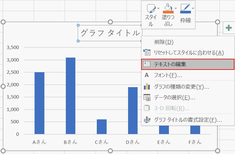 グラフタイトルのテキスト編集