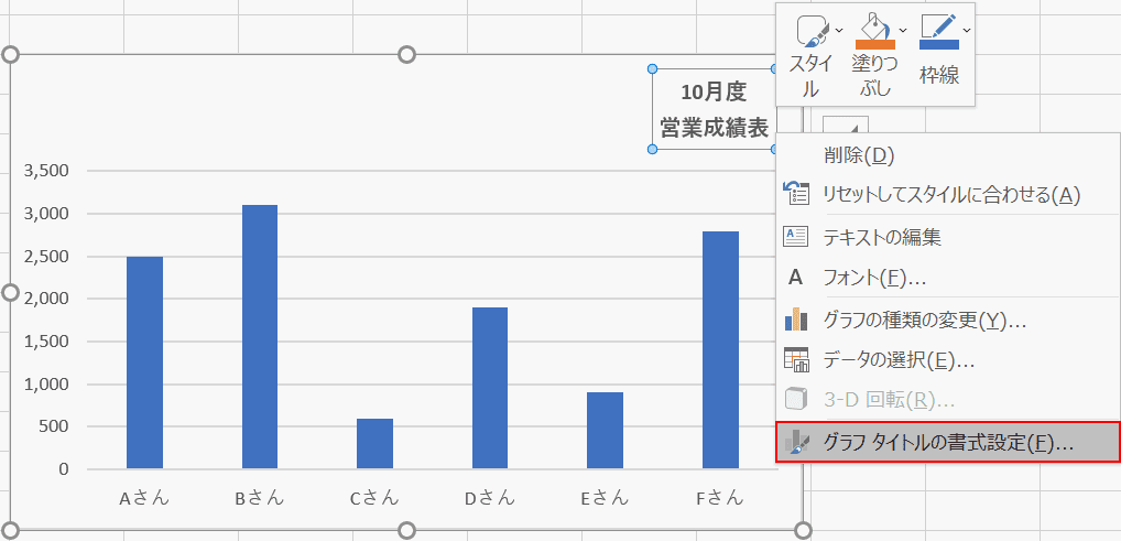 グラフタイトルの書式設定の選択