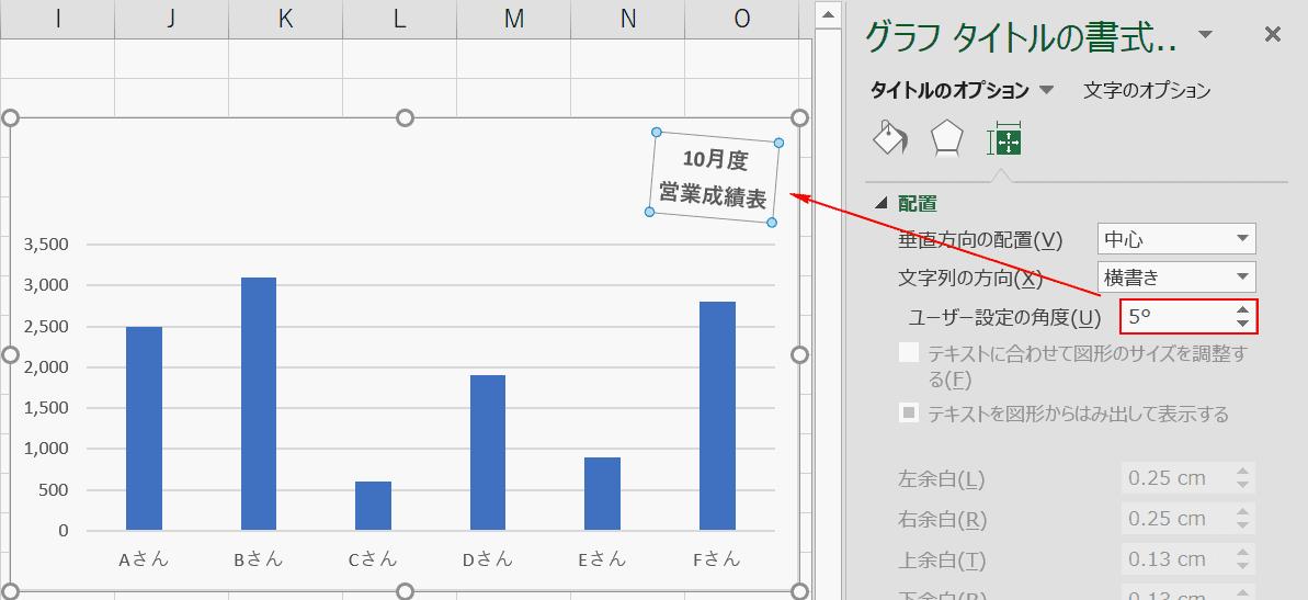 ユーザー設定の角度の変更
