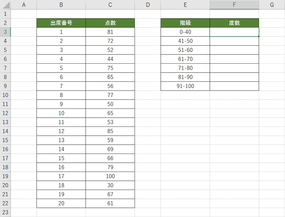 度数分布表の準備