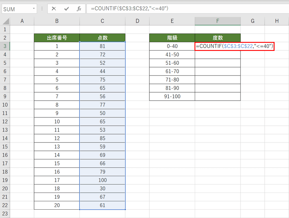 度数のカウント