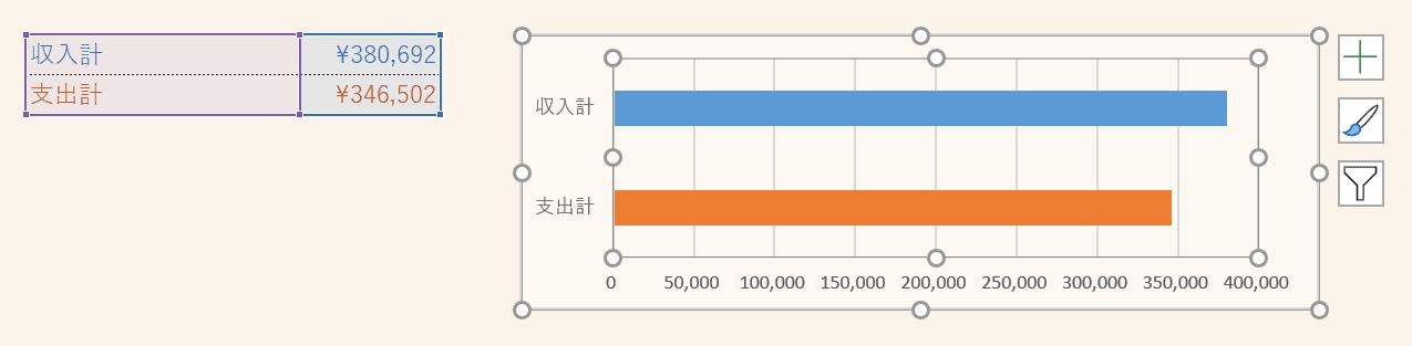 収支の合算グラフ