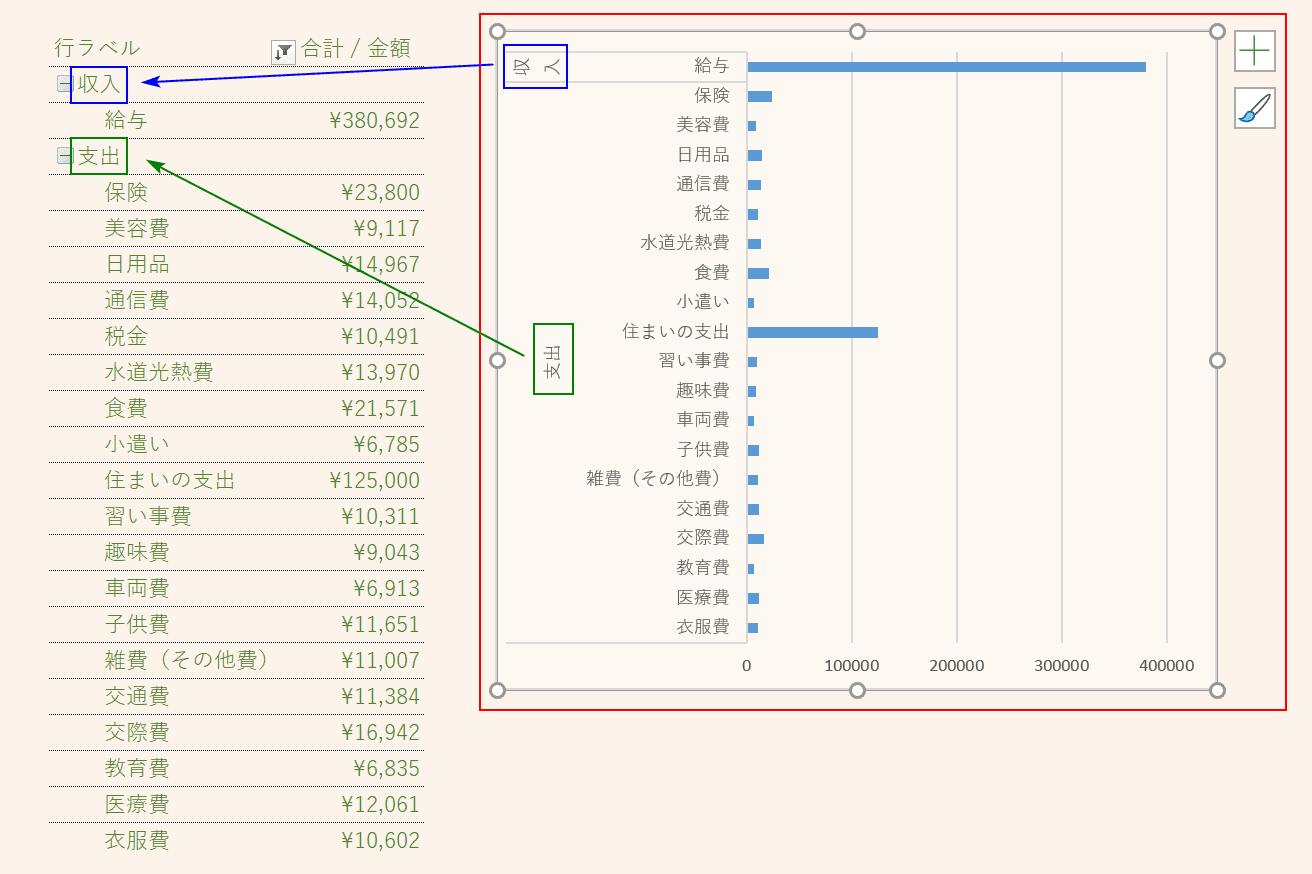ピボットグラフ