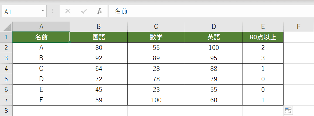 IF関数とCOUNT関数の組み合わせ結果