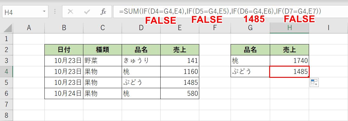 IF関数とSUM関数を組み合わせた結果
