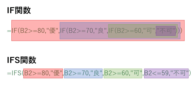 IF関数とIFS関数の違い