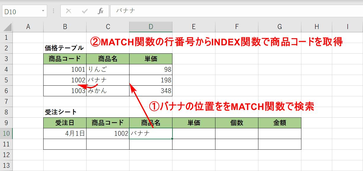 INDEX関数とMATCH関数の処理の流れ