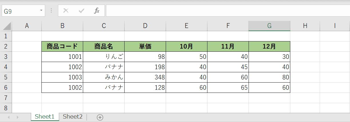 元となる表データ