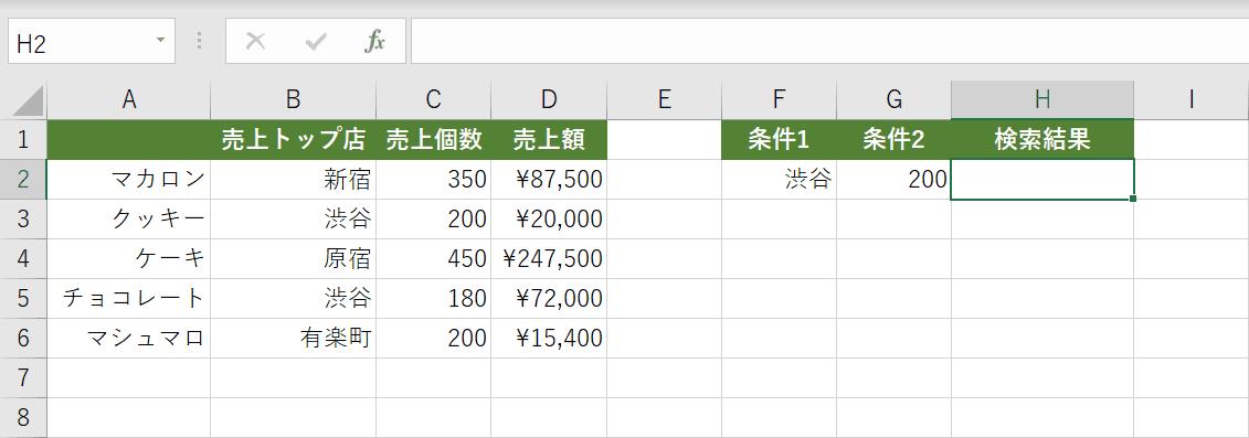 表形式データを用意する