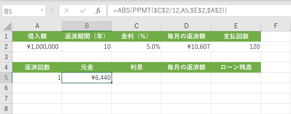PPMT関数の結果