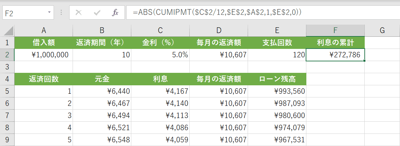 CUMIPMT関数の結果
