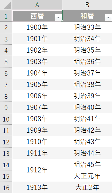 昭和 7 年 西暦