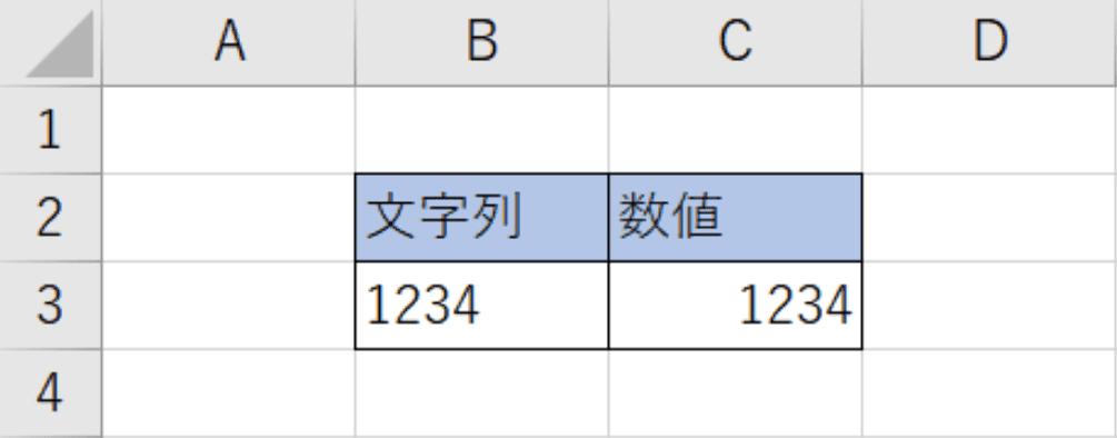 文字列と数値の違い