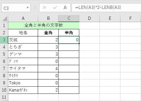半角文字数の算出