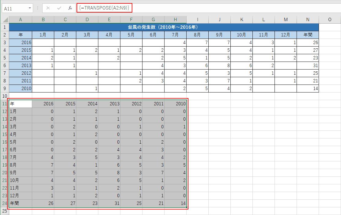 TRANSPOSE関数を配列数式にした結果